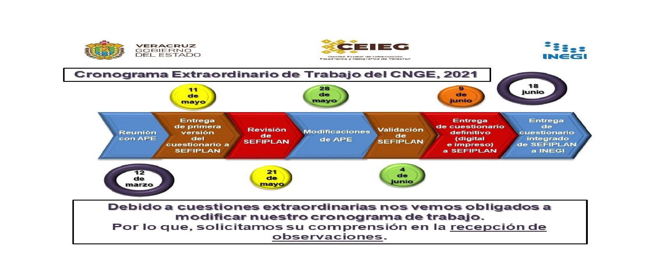 Cronograma Extra CNGE 2021